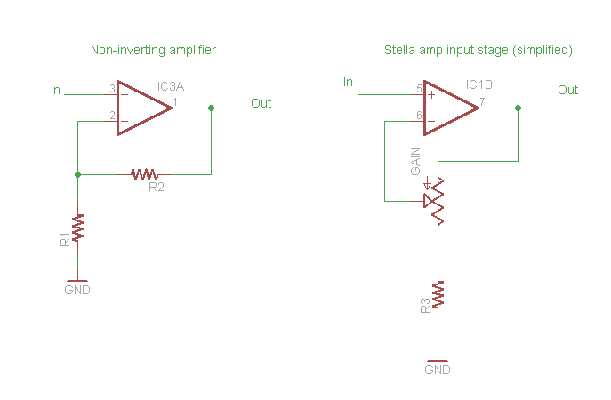 A comparison between a standard non-inverting amplifier and the Stella amp.