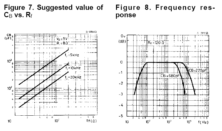 A couple of graphs from the datasheet.